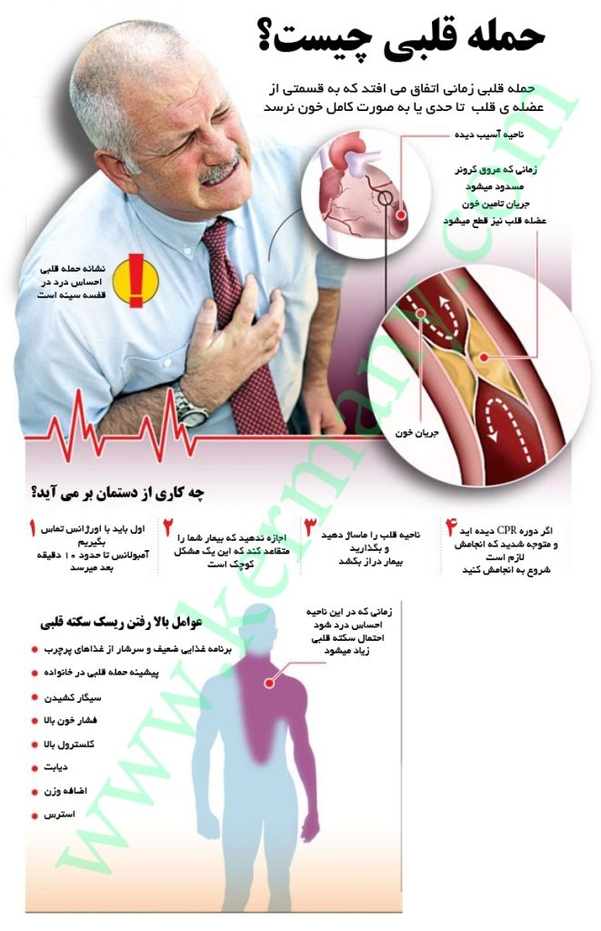 درمان سکته مغزی قلبی با زالو درمانی طب سوزنی
